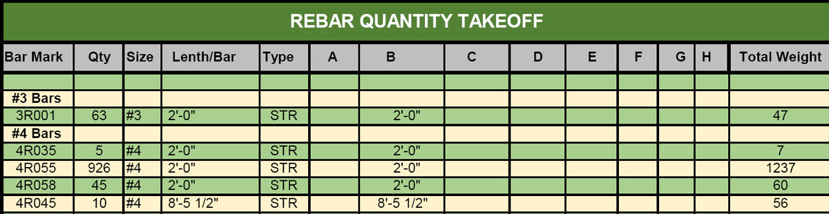 Rebar Estimating Service From Leading Estimator